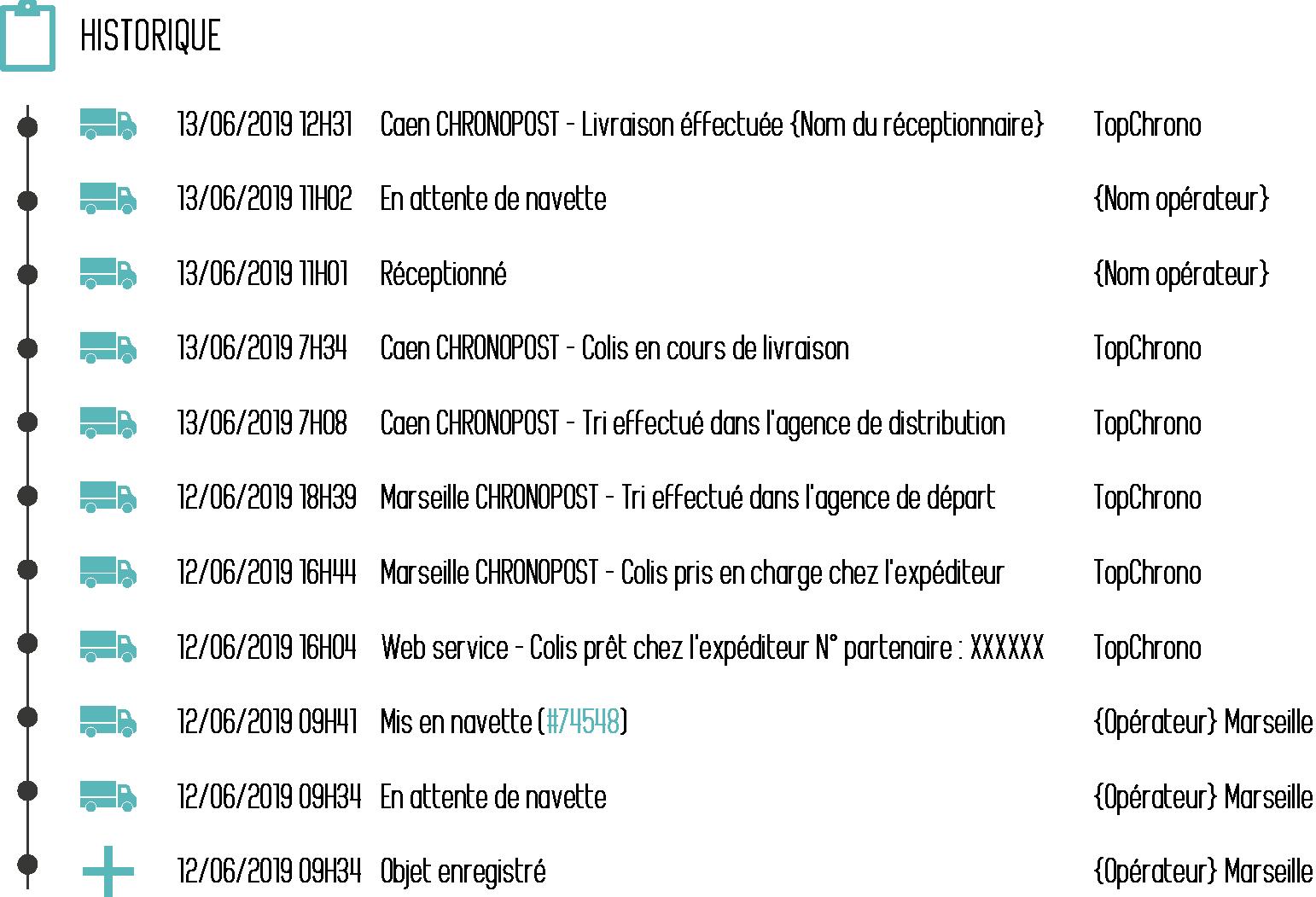 Historique navette interne ou transporteur